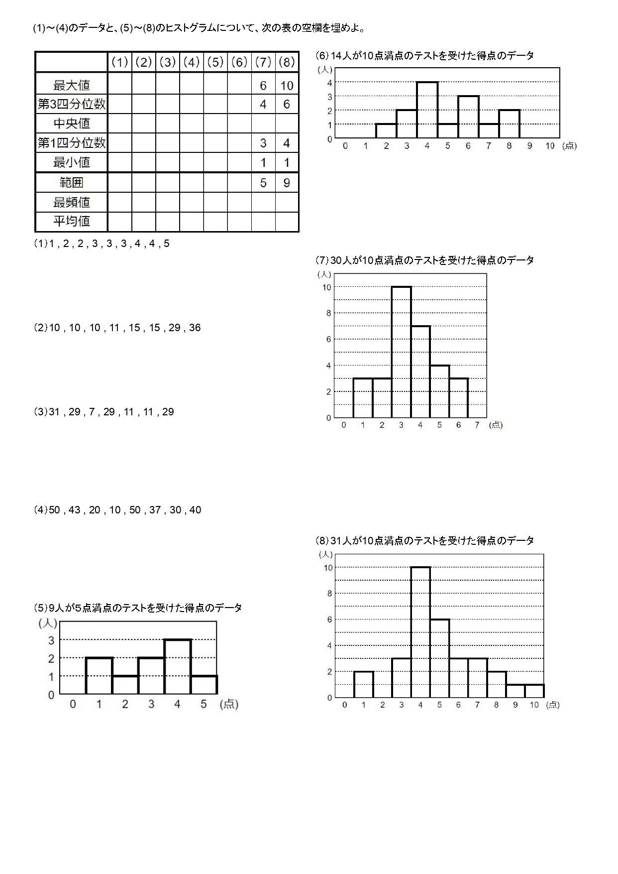 データ各名称の基本