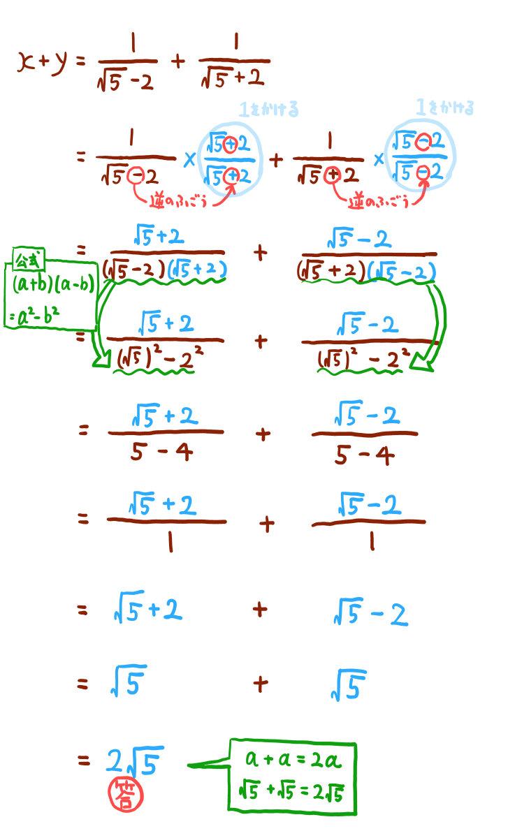 高卒認定試験数学の平方根の計算問題