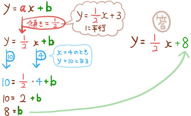 平行な一次関数の式の求め方