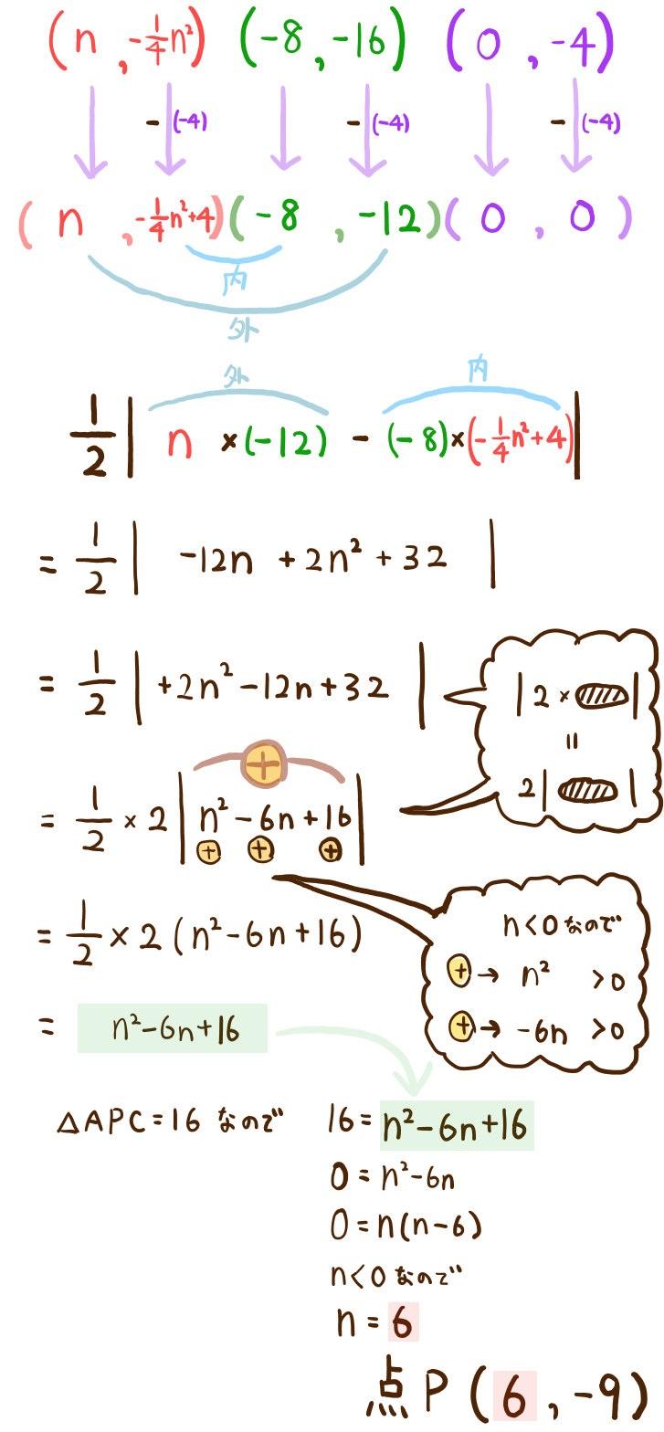 二次方程式グラフの別解2