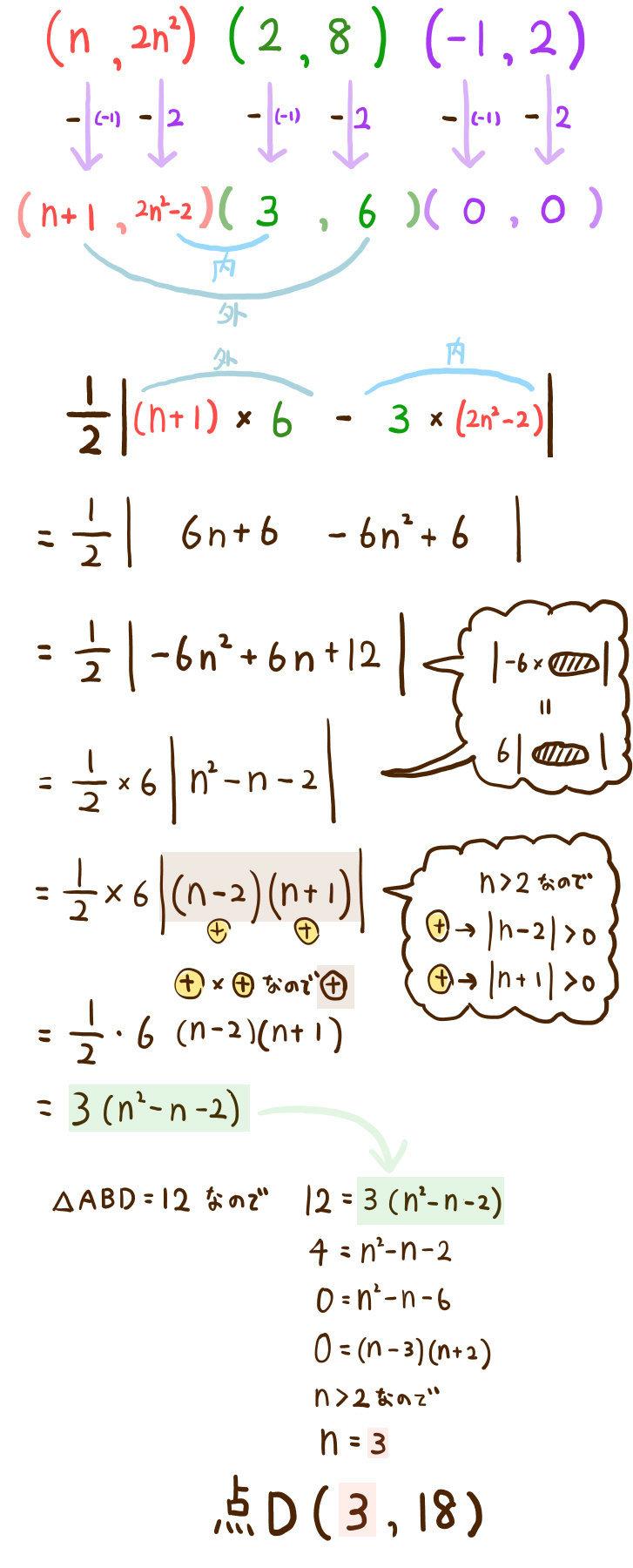 二次方程式グラフの別解