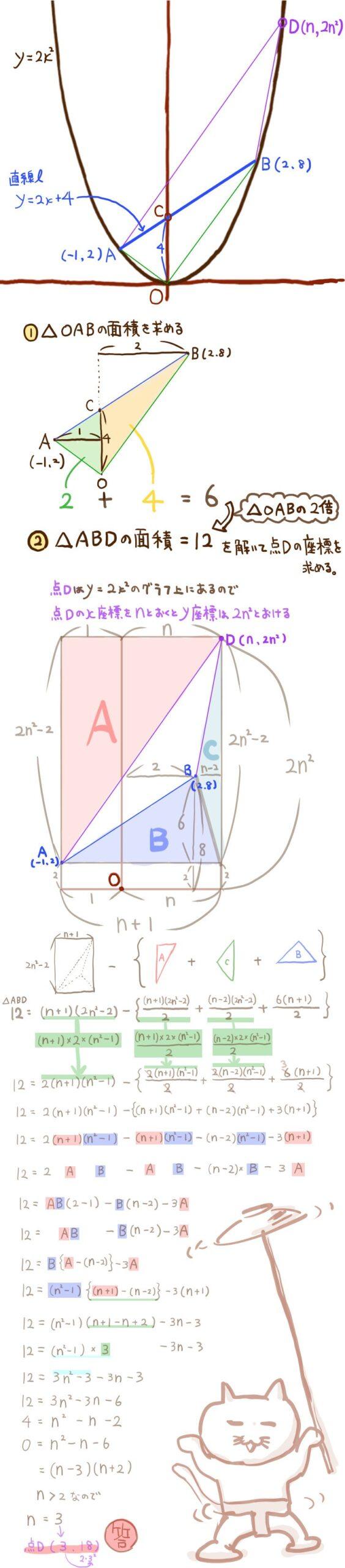二次関数のグラフと直線の問題の解説