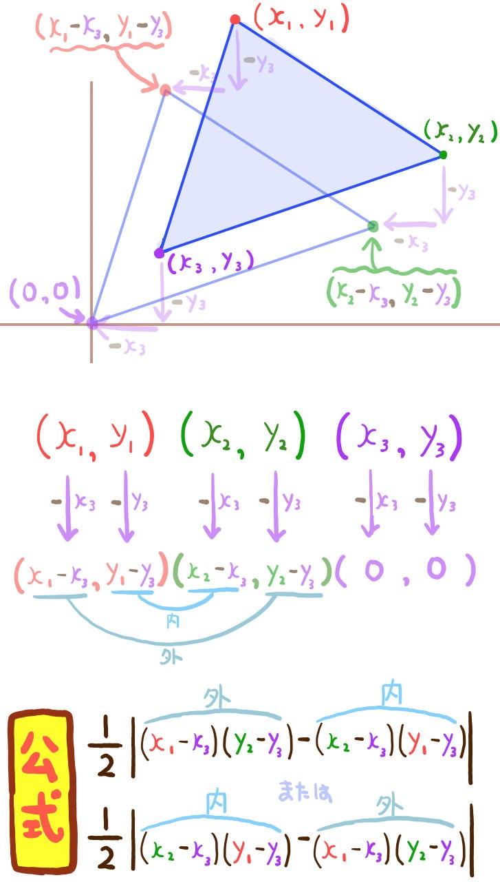 原点を通らない3点から三角形の面積を求める公式