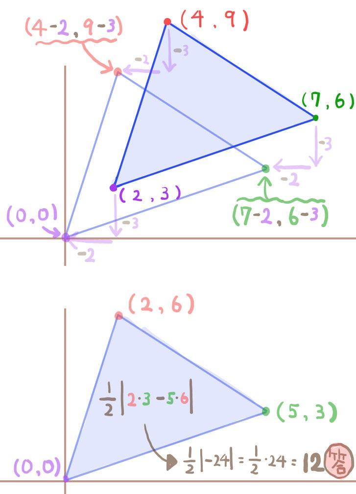 原点を通らない3点から三角形の面積を求める手順1