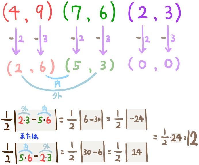 原点を通らない3点から三角形の面積を求める手順2