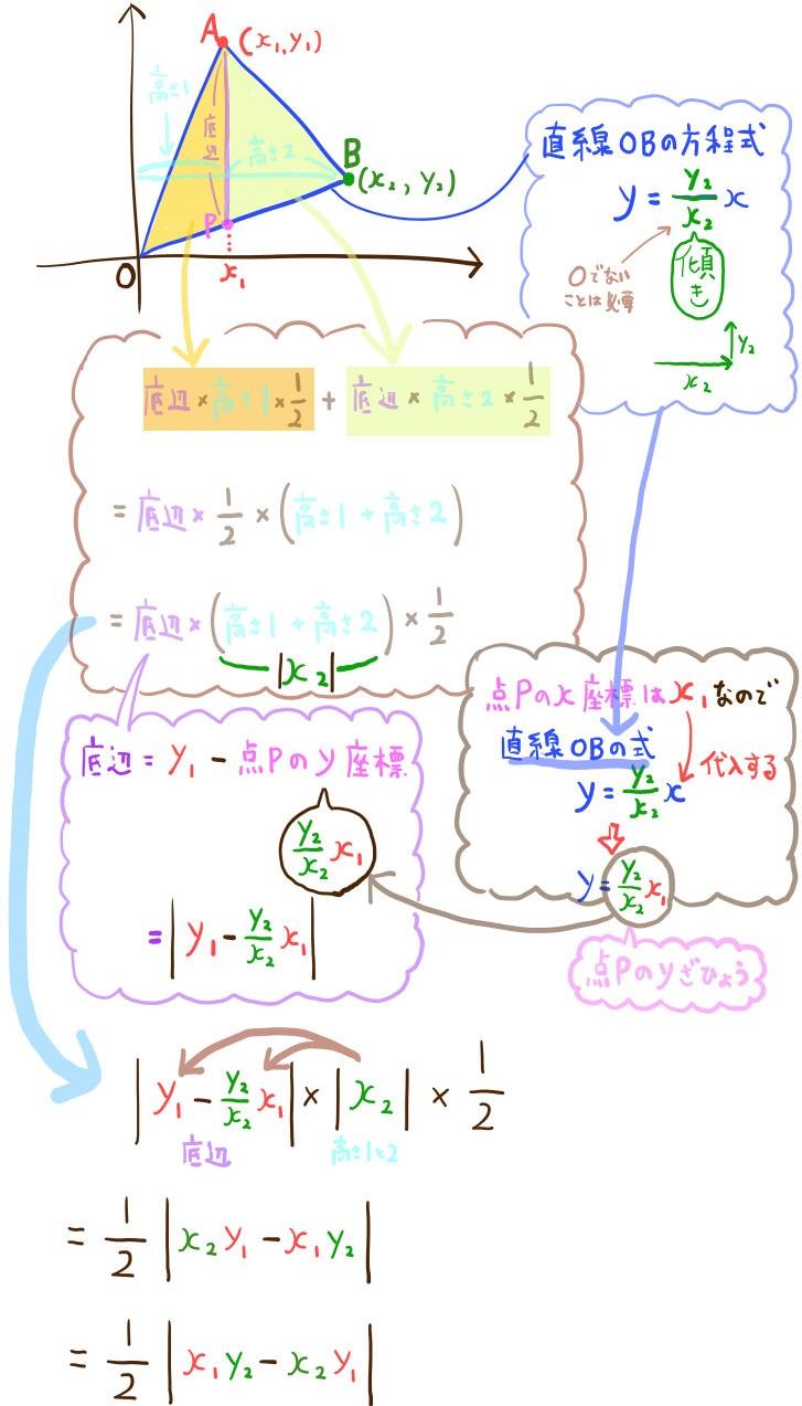 原点を通る三角形の公式の証明