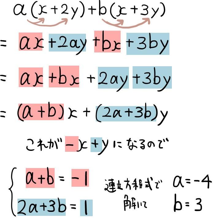 因数分解の難問の誘導問題