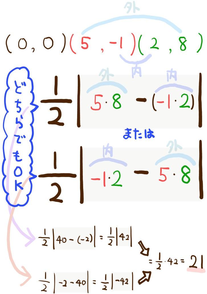 3点から三角形の面積を求める公式の例題1