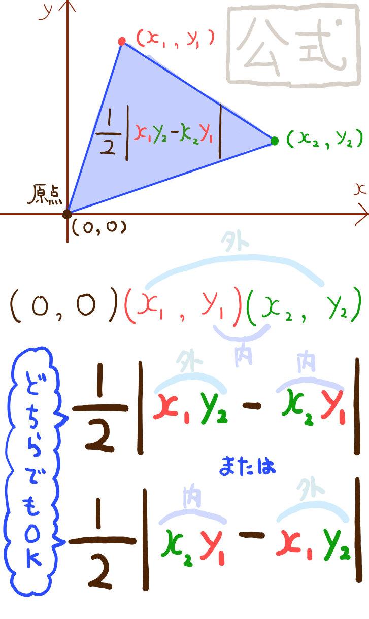 3点から三角形の面積を求める公式