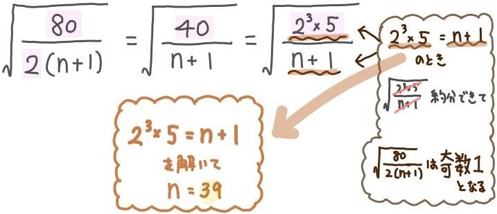 平方根が奇数になる自然数nを求める問題の解説1