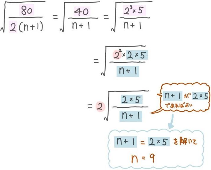 平方根が整数になる自然数nを求める問題の解説1