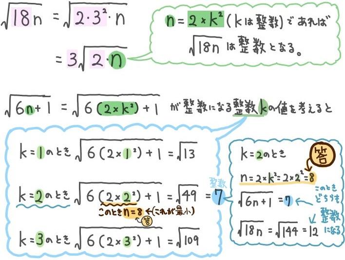 平方根が整数になる自然数nを求める難問の解説1