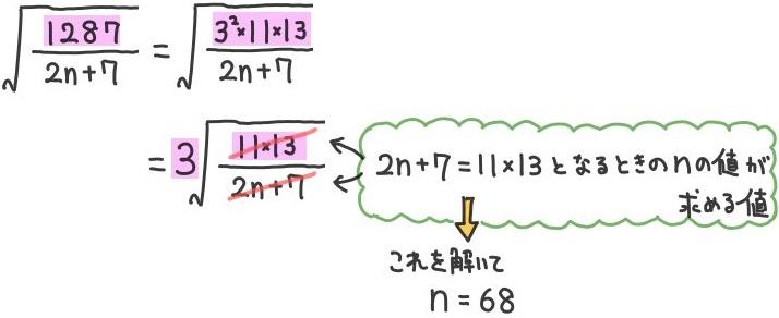 平方根と自然数nの問題の解説