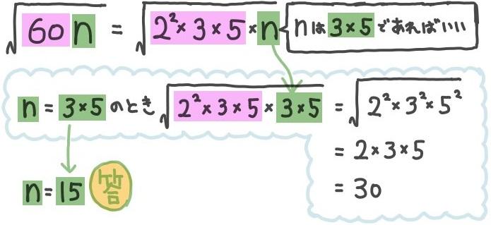 平方根と自然数nの基本問題