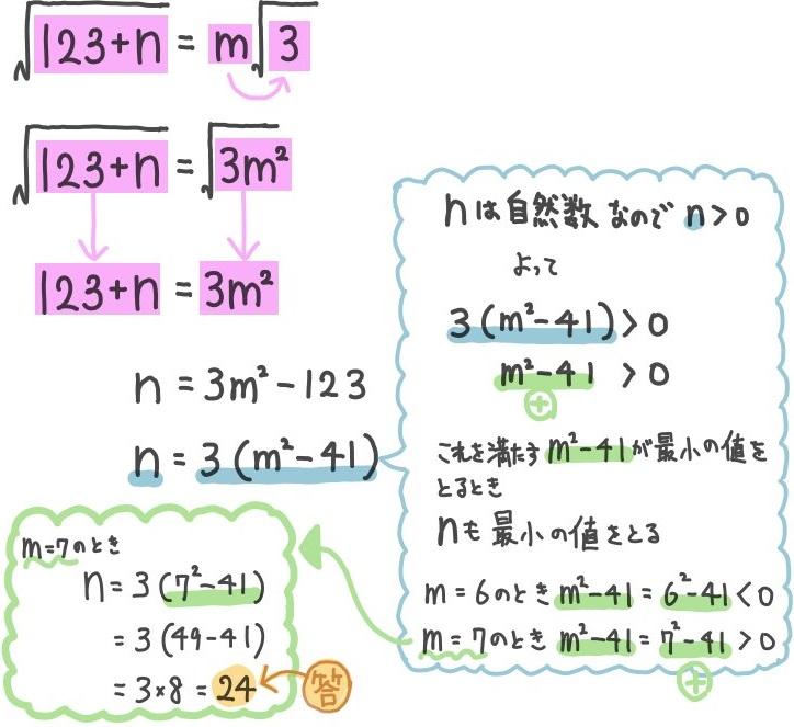 平方根の問題:自然数nとm