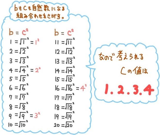 平方根の大小の難問を解説する後半