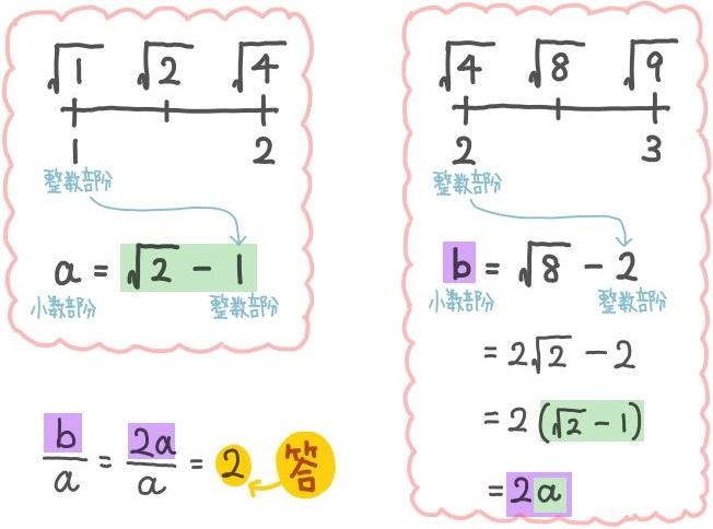 平方根の小数部分が2つある問題の解説