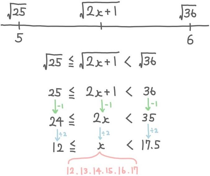 平方根の整数部分が5になる問題の解説