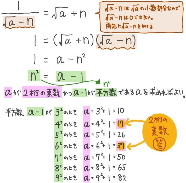 平方根の整数部分の難問1解説