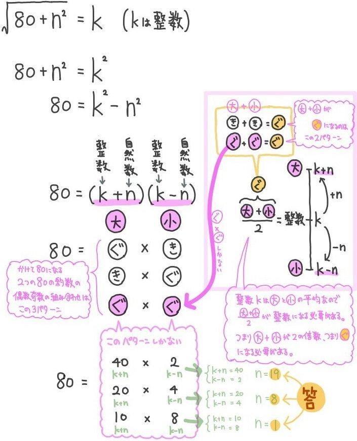 平方根の難問の解説1の修正版