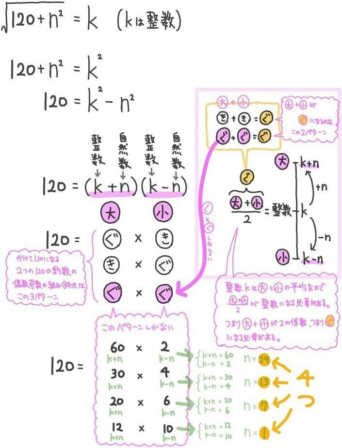 平方根の難問の解説2の修正版2