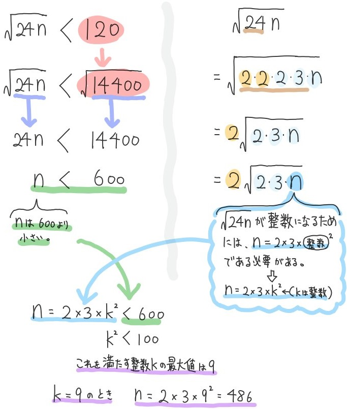平方根の難問:大小と自然数の問題